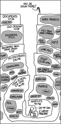 xkcd: Old Files