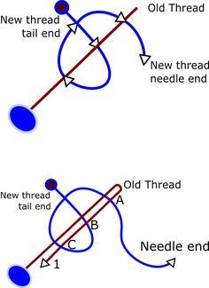 beadweaving-basics-weavers-knot