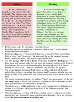 """amielleon: """" julystorms: """" an-ime-goil: """" thewritewire: """" Show vs. Tell Great description of the difference. """" In one of my fiction-writing classes, we had a workshop where we critiqued each other's writing. There was one student that had a story..."""