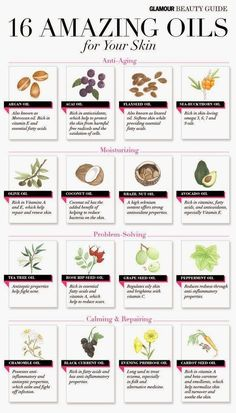 There are some amazing, natural oils out there for your skin. Some like acai oil provide anti-aging benefits while ones like coconut oil are great for moisturizing. Carrot seed oil helps with cell …