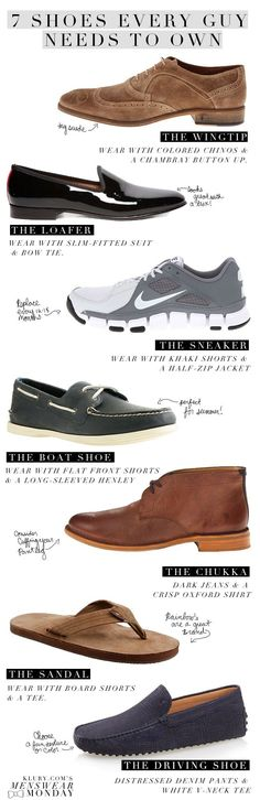 Shoes for every Gentleman #menstyle #shoes #infographic #menswear Pinned by NÅRF