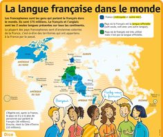Factsheet: Die französische Sprache in der Welt / Jazz Photo Source A Level French, Ap French, Gcse French, Why Learn French, How To Speak French, French Teaching Resources, Teaching French, Pays Francophone, French Education