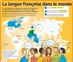 CULTURE - Poster sur la langue française dans le monde - PDF à imprimer