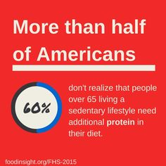 5 Insights into How Americans View Their Diets