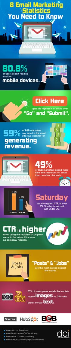 Here are a few statistics on email marketing you need to know!