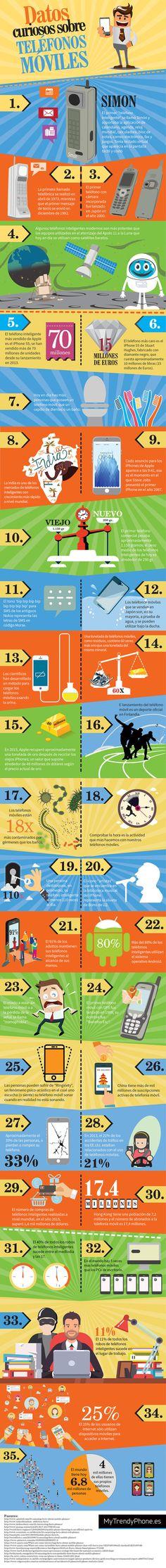 Datos curiosos sobre teléfonos móviles. Infografía en español. #CommunityManager