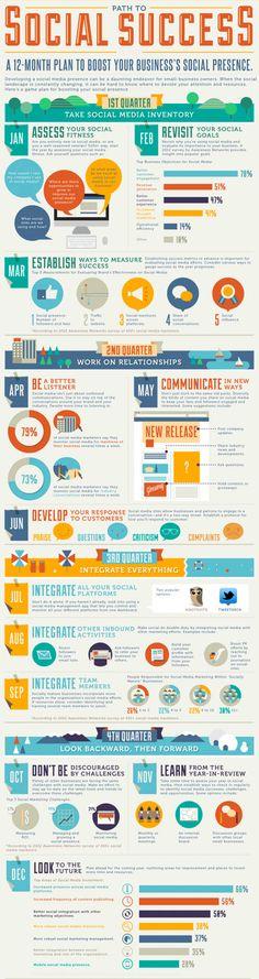 Social Media Success #infographic #SocialMedia #OnlineMarketing #Business #CheatSheet