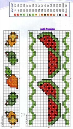 Thrilling Designing Your Own Cross Stitch Embroidery Patterns Ideas. Exhilarating Designing Your Own Cross Stitch Embroidery Patterns Ideas. Cross Stitch Fruit, Cross Stitch Kitchen, Simple Cross Stitch, Cross Stitch Baby, Cross Stitch Flowers, Cross Stitch Charts, Funny Cross Stitch Patterns, Cross Stitch Borders, Cross Stitching