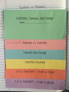 Unit 1: Characteristics of Functions  Page 7- This foldable came from Kathryn Belmonte and you can see the pictures of each flap below.      Page 8 After learning the difference between a function and