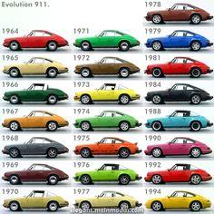 3 Road Scholars Classics: # 3 1975 Porsche 911 Turbo wird auch als Porsche 930 …. 3 Road Scholars Classics: # 3 1975 Porsche 911 Turbo is also called Porsche 930 … – Porsche – Porsche 911 Targa, Porsche 911 Cabriolet, Carros Porsche, Porsche 911 Classic, Porsche Autos, Porsche Carrera, Porsche Cars, Pebble Beach Car Show, Beach Cars