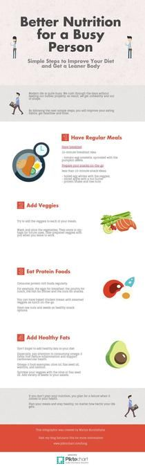 US. Better Nutrition For Busy People   Piktochart Infographic Editor