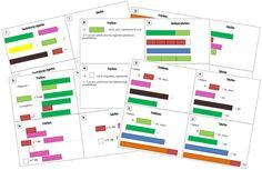 Dans le dossier de mes centres de mathématiques cycle 3, un nouveau venu : des cartes à tâches avec les réglettes Cuisenaire, un matériel q...