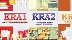 Portfolio Cover Design, Portfolio Covers, Teacher Portfolio, Lesson Plan Sample, School Labels, Bilingual Education, Vocabulary Games, Technology Integration, Free News