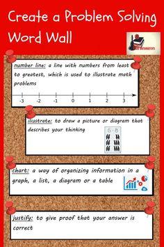 Resultado de imagen para essay task fce | Essay tasks | Pinterest ...