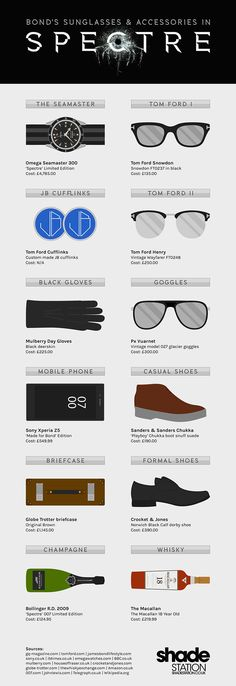 Fashion infographic & data visualisation Our vision for commerce is to build a place where people can come to and discove. Infographic Description Our Soirée James Bond, Estilo James Bond, James Bond Style, James Bond Movies, James Bond Watch, James Bond Party, Mens Sunglasses, Luxury Sunglasses, Moda Masculina