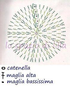 lo spazio di lilla: Cappello crochet con KAPPA2 di Adriafil, spiegazione e schema / Crochet hat with KAPPA2 by Adriafil, free pattern