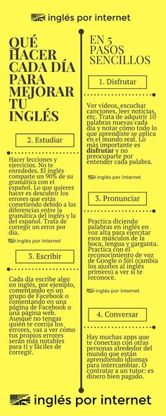 Spanish English Cognates: odds and ends - Easy Spanish Grammar And Vocabulary, English Vocabulary Words, English Phrases, Learn English Words, English Grammar, Spanish English, English Tips, English Study, English Class