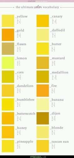 Shades Of Yellow Color Names For Your Inspiration Colour Schemes, Color Trends, Color Combos, Color Patterns, Ninetales Pokemon, Nail Colors, Colours, Stoff Design, Fashion Vocabulary
