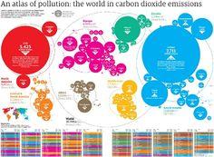 Carbon graphic