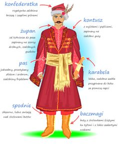 Detailed descriptions (in Polish) of the most iconic Polish costumes - traditional nobleman Polish Clothing, Polished Man, Visit Poland, Polish Folk Art, Poland Travel, Arte Popular, Folk Costume, Traditional Outfits, Poland Food