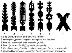 germanic symbols and meanings - Google Search