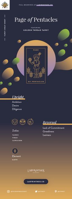 Page of Pentacles Meaning - Tarot Card Meanings Cheat Sheet. Art from Golden Thread Tarot. | learn tarot, tarot classes, tarot cheat sheet, tarot keywords, magick, mysticism, wicca, paganism