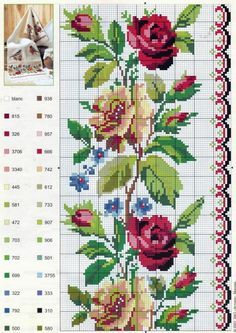 Free cross stitch pattern for floral trim Cross Stitch Rose, Cross Stitch Borders, Cross Stitch Flowers, Cross Stitch Charts, Cross Stitch Designs, Cross Stitching, Cross Stitch Embroidery, Embroidery Patterns Free, Beading Patterns