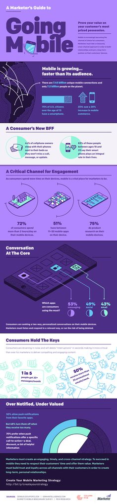 A great infographic of a Marketer's Guide to Going Mobile.  To learn more about Complete Developer click on pin.