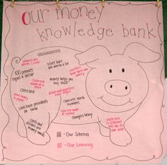 Once Upon a First Grade Adventure: Money Anchor Chart