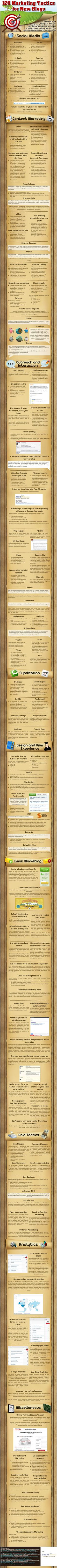 120 Marketing Tactics for New Blogs infographic 120 Marketing Tactics for Blogs