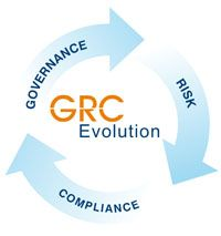 We can help you setup or configure your Governance Risk and Compliance at your organization ---> www.ISM4IT.com