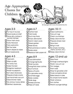 Kids chores on appropriate age scale.