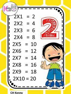 Teaching Manners, Teaching Math, Preschool Math, Math Activities, Math Helper, Math Tables, Numbers For Kids, Classroom Language, 2nd Grade Math