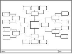 mind map template multi node graphic organizers pinterest mind