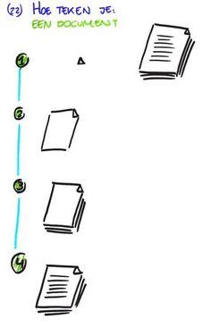 Hoe teken je... een document?