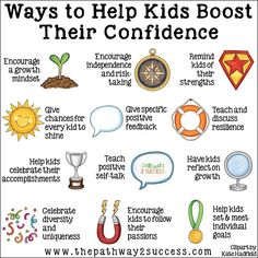 Teaching Kids, Kids Learning, Learning Skills, Life Skills, Social Skills For Kids, School Social Work, Kids Mental Health, Emotional Development, Kids Education