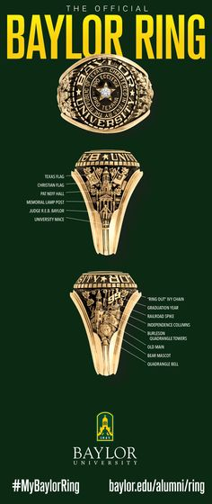 The history and tradition of the Official Baylor Ring symbols.