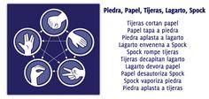 Rock, Paper, Scissors, Lizard, Spock...in Spanish! :)