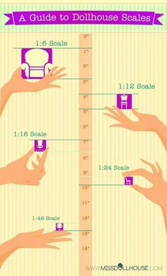 A Guide to DollHouse Scale - YES to understanding  proportions.
