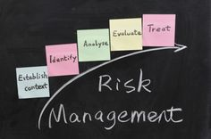 Determining Risk And The Risk Pyramid | Investopedia
