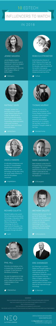 10 EdTech Influencers To Watch in 2018
