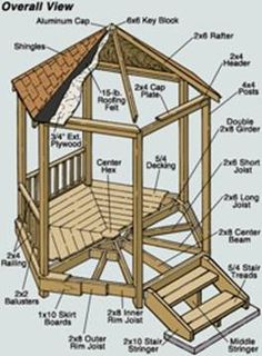Free Gazebo Plans | How to Build a Gazebo    http://www.askhomedesign.com/freshome/gazebos-free-plans.html