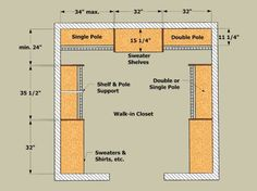 Modern Small Walk In Closet Dimensions Design Layout House Plans Dma Homes
