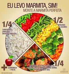 MALA COM RODINHA!: PROJETO VIDA SAUDÁVEL: Adote a marmita!