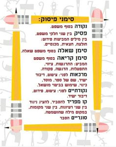 School Staff, School Classroom, School Teacher, Childhood Education, Kids Education, Special Education, School Board Decoration, Hebrew School, School Labels