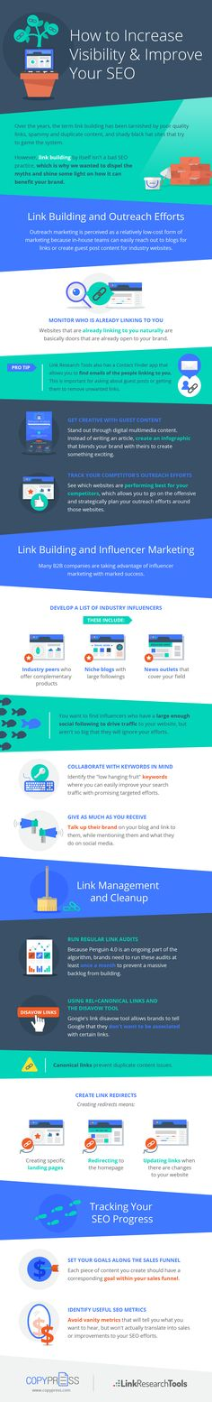 Growing and Sculpting Your Link Portfolio (#SEO | #linkbuilding | #influencermarketing infographic)