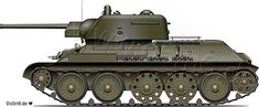 Engines of the Red Army in WW2 - T-34 Medium Tank w/UZTM Cast Turret