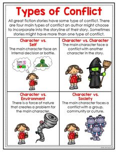 Elements Posters -Story Elements Posters - Grammar Made Easy: The 8 Parts of Speech Guide by Educational Resources from Sweet Pea Books English Writing Skills, Book Writing Tips, Writing Lessons, Teaching Writing, Math Lessons, 4th Grade Reading, Student Reading, Reading Workshop, Reading Skills