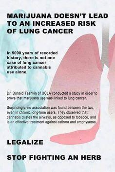 Marijuana - Cannabis and Lung Cancer, asthma emphysema