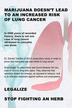 Remember Marijuana is NOT tobacco! Did you know that cigarettes contain polonium-210 a radioactive substance. Do you understand why smoking Big Tobacco gives you cancer. Marijuana does NOT contain any Radioactive substances...hence...no cancer...